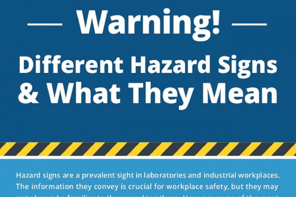 Workplace Hazards: What They Are and How to Spot Them Infographic