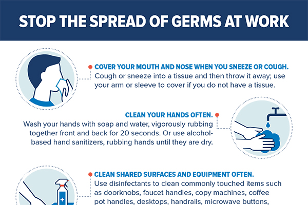 Stop the Spread of Germs at Work
